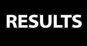 TET Exam Results 2013